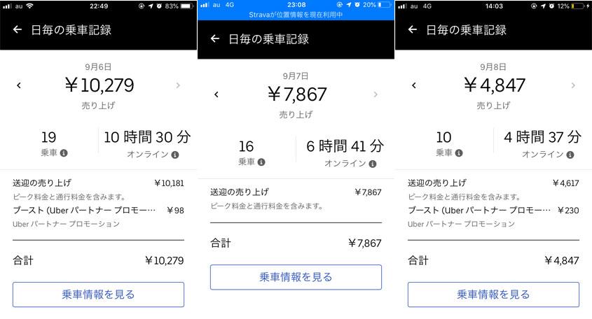 Uber Eats配達パートナー巻の記録2019/09/06-09/08【さいたま市内】【週末限定】③