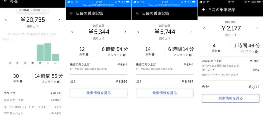 『1円単位の現金案件増加?』Uber Eats配達記録2019/10/18-21【埼玉エリア】⑦